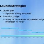 Screenshot of the Marketing PowerPoint Template