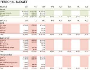 Screenshot of the Personal Budget Template