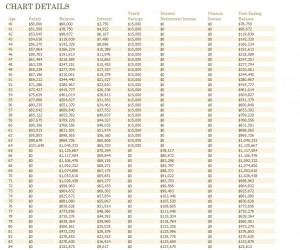 Screenshot of the Retirement Planner Spreadsheet