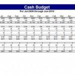 Screenshot of the Cash Budget Template