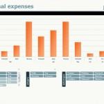Personal Expense Calculator Template