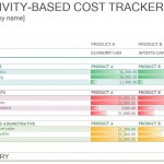 Cost Tracking Template Free