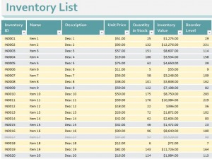 Excel Inventory Template Excel Inventory Templates Template Haven