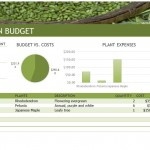 Landscaping Budget Template Free