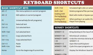 Keyboard Shortcuts Template
