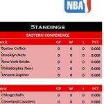NBA Schedule 2016-17